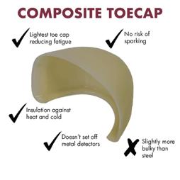 composite toecap